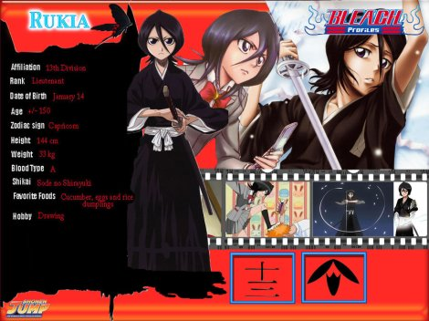 Rukia Profile